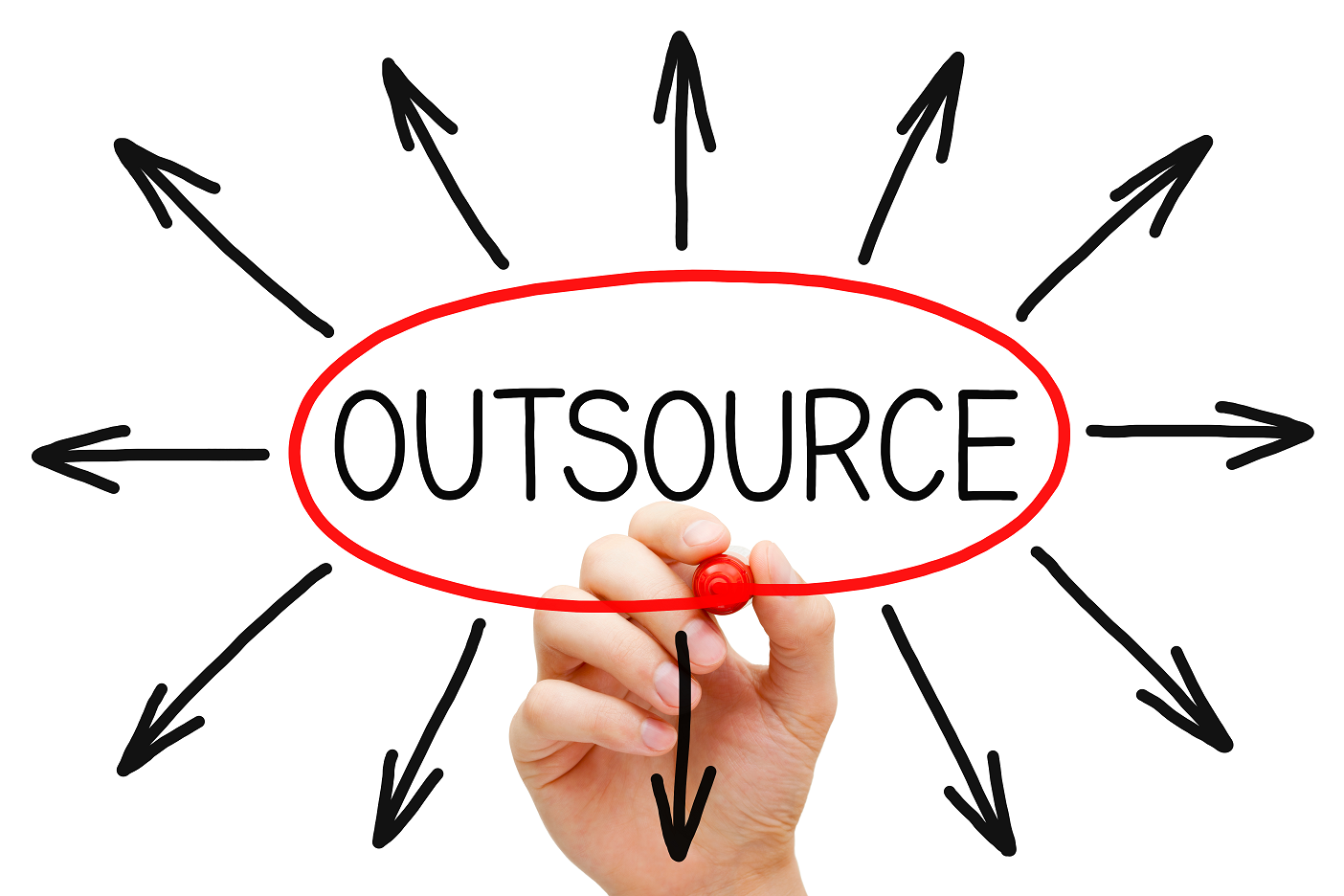 Call Center Outsourcing Concepts
