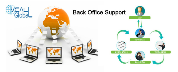 Vcall-office-support